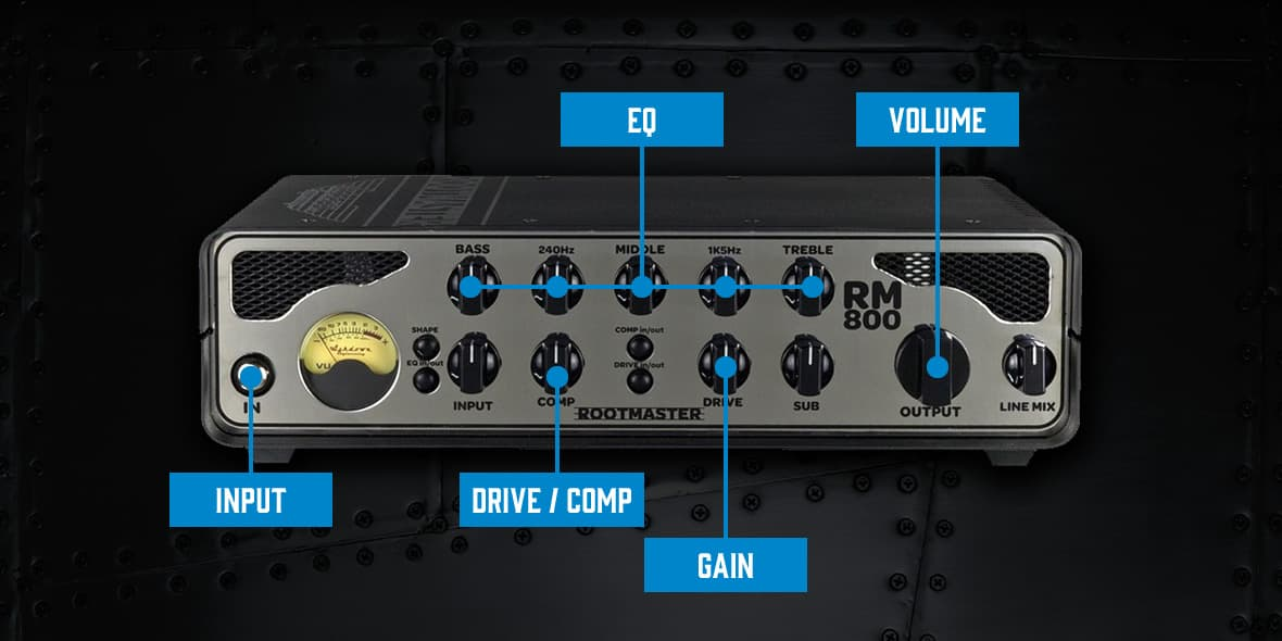 Bass Amplifier Guide - Andertons Music Co