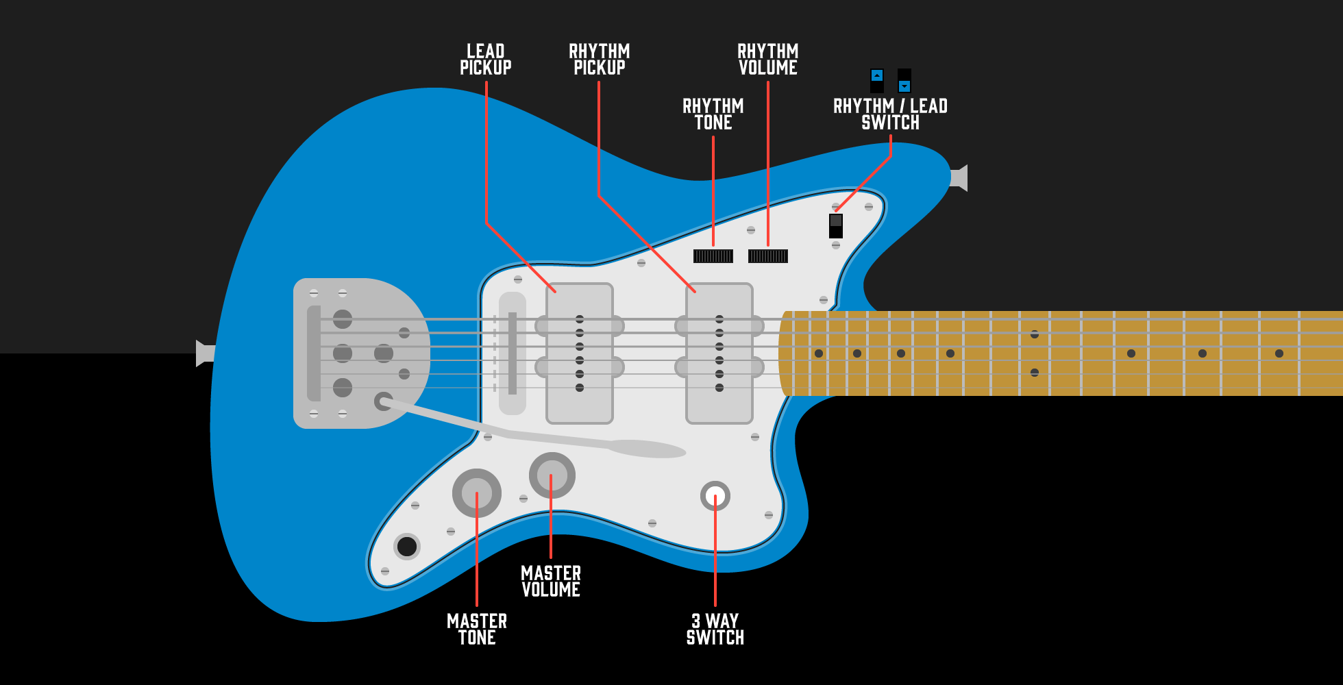 Jazzmaster Wiring Explained Also Fender Jaguar Bass Wiring Diagram In