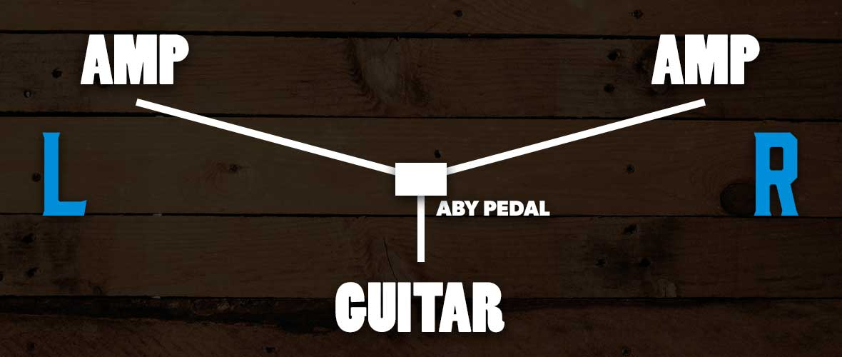 How do you set up an ABY pedal?